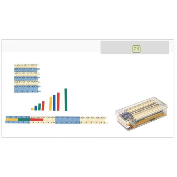 Számolócsíkok 60 db-os készlet matematikai alapok (deciméter), Miniland