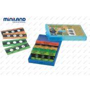 Mikroszkóphoz preparációs szett 18 db kártya